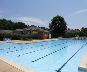 Pool, Miars Farm