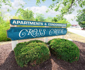 Community Signage, Renew Cross Creek