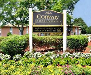 Community Signage, Conway Gardens