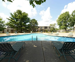 Pool, Reserve at South Pointe