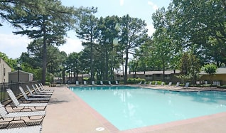 Pool, Sycamore Lake