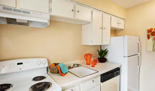 Apartments for Rent in University of Texas - Health Science