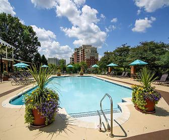 Pool, The Overlook