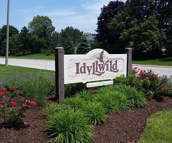 Community Signage, Idyllwild