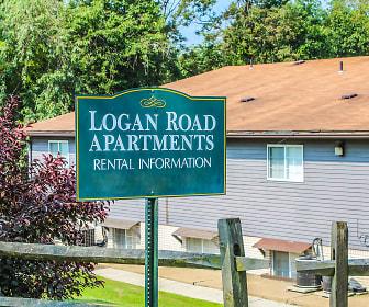 Logan Road Apartments, Pitcairn, PA