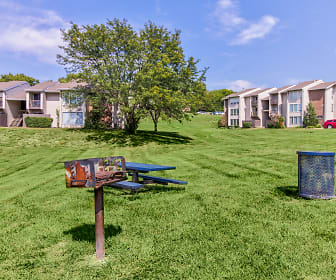 Park Meadows, 64138, MO