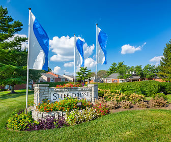 Steeplechase Apartments, Richmond, KY