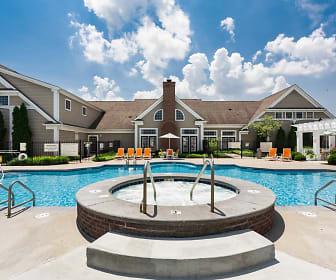 Pool, Latitudes