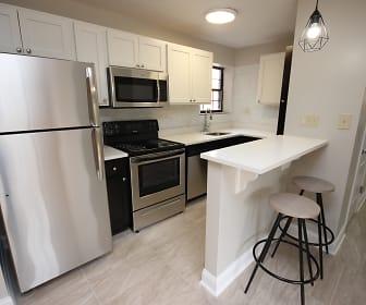 Shadyside Apartments, Pittsburgh, PA