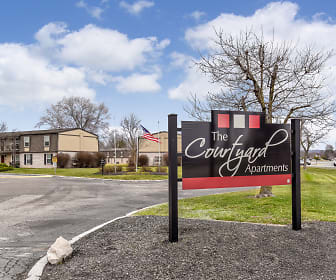 Courtyard Apartments, Clarksville, KY