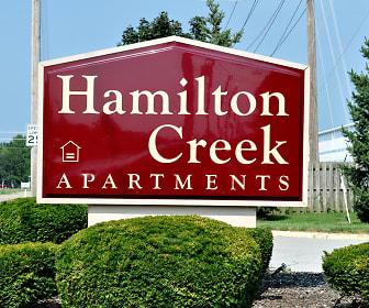 Community Signage, Hamilton Creek