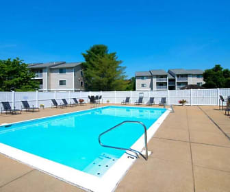 Pool, Sherwood Crossing Apartments