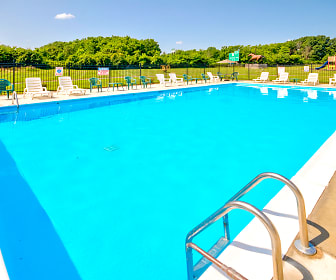 Pool, Horizons