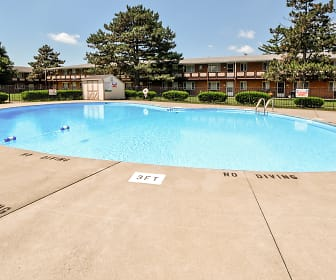 Green Meadows Apartments, Findlay, OH