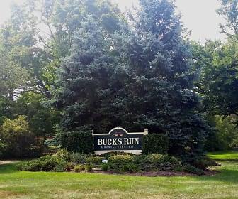 Landscaping, Bucks Run Apartments