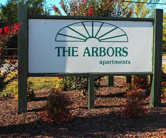 Arbors - Blacksburg, Virginia Tech, VA