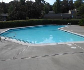 Pool, Rollingwood