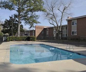 Lenox Woods, Martin Manor, Atlanta, GA