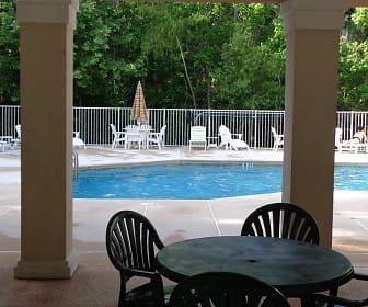 8601 Beach Blvd #1413, River Point Behavioral Health, Jacksonville, FL