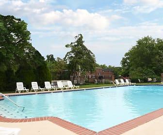 Pool, Norris Hills Apartments
