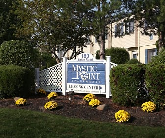 Mystic Point Apartments and Townhomes, 08244, NJ