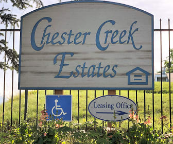 Community Signage, Chester Creek Estates