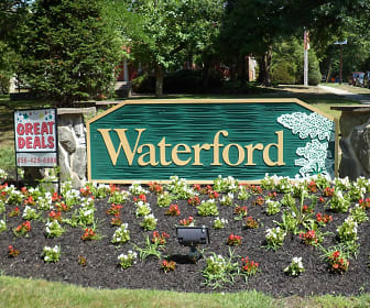Community Signage, The Waterford