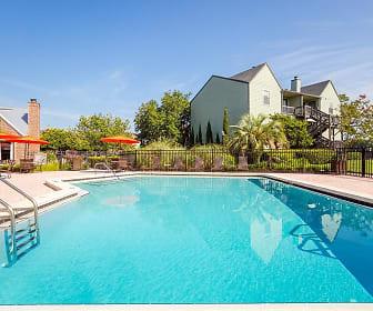 Pool, The View at Mandarin
