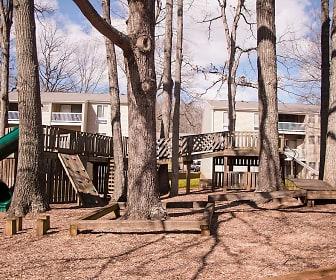 Playground, Huntingwood