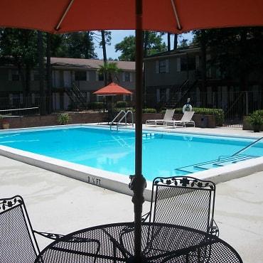 Bay Oaks Apartments Pensacola Fl 32504