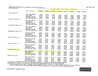 High Ridge Income Limits 2021.jpg
