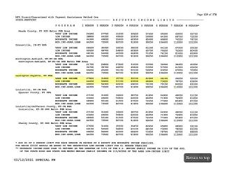 Briarwick Income Limits.jpg