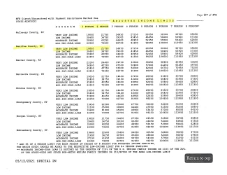 Walnut Income Limits 2021.jpg