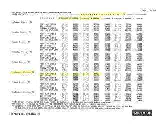 Woodland Income Limits 2021.jpg